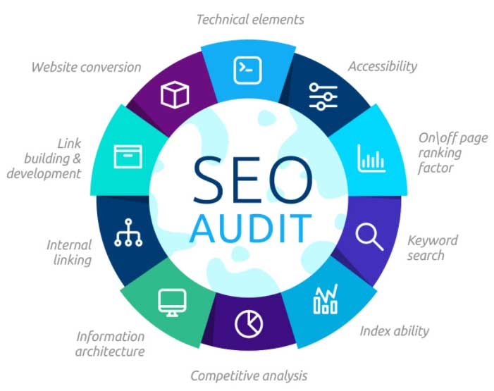 SEO website audit details